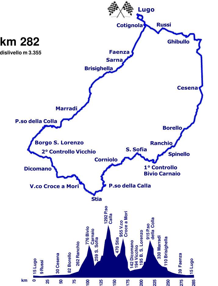 Associazione Ciclistica per il Giro di Romagna