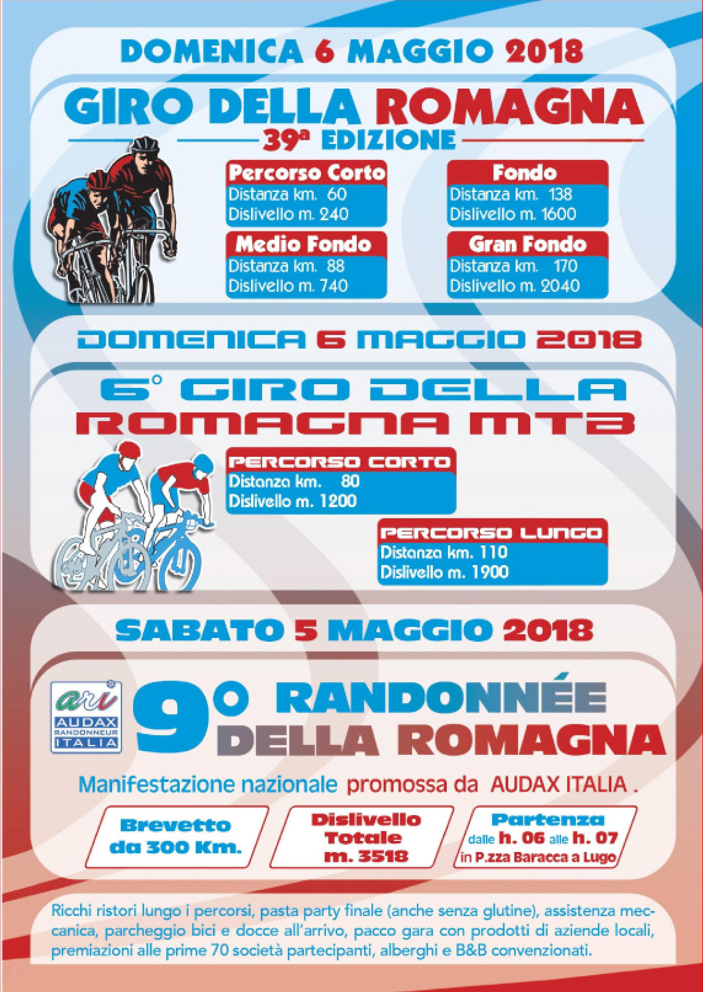Giro-della-Romagna-2018-retro